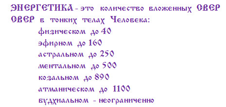 Количество Свер в телах человека